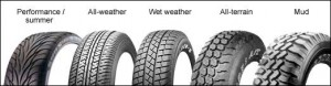 Types of tyres for mobile tyre fitting